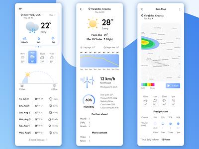 Weather App Concept clean clean ui weather forecast mobile weather app weather app weather