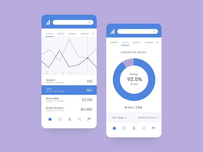 Analytics Chart mobile app design mobile ui clean design 100 day ui challenge design ui 100 daily ui