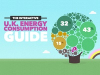 Interactive UK Energy Consumption Guide