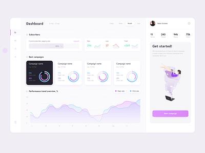 Newsletter Dashboard Animation dashboard colour product digital design ux ui illustration animation