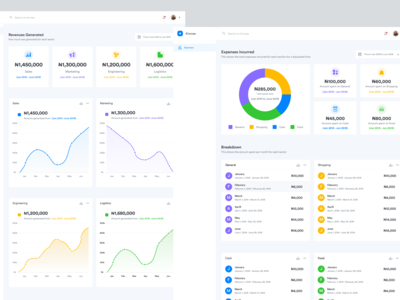 Recurring revenues and Expenses breakdown dashboard