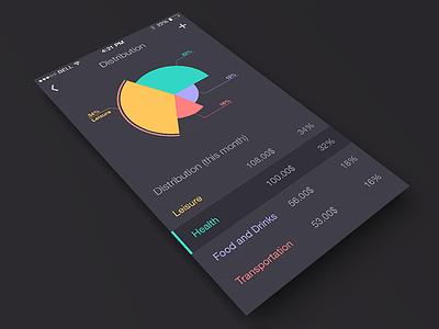 EM seven app fun practise ios redesign ui