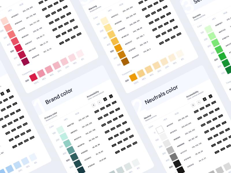 UI Kit | Color contrast analysis color scheme palettes colors ui kit design system color palette app branding ui minimal design