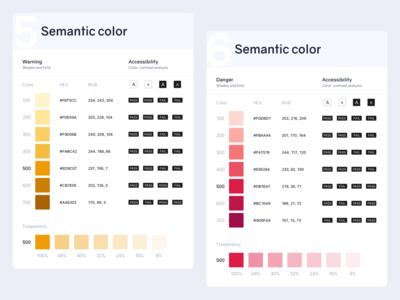 UI kit | Color accessibility branding ux sketch ui ui kit design system color palette minimal design