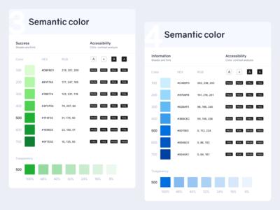 UI kit | Color accessibility concept palettes color palette design system ui kit ui vector minimal design