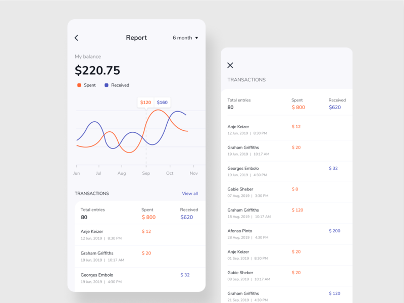 Transaction  Summary minimal ui figmadesign app ux design