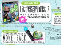 LittleBigPlanet Infographic