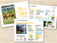 Media Kits for Horse Media Group