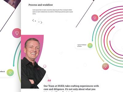 HUED Digital one page design animation digital hued digital portal