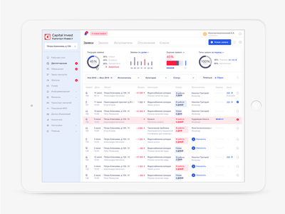 Dashboard with List