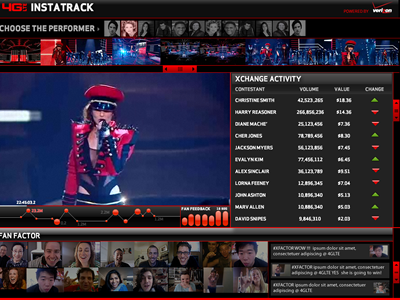 X Factor Instrack xfactor