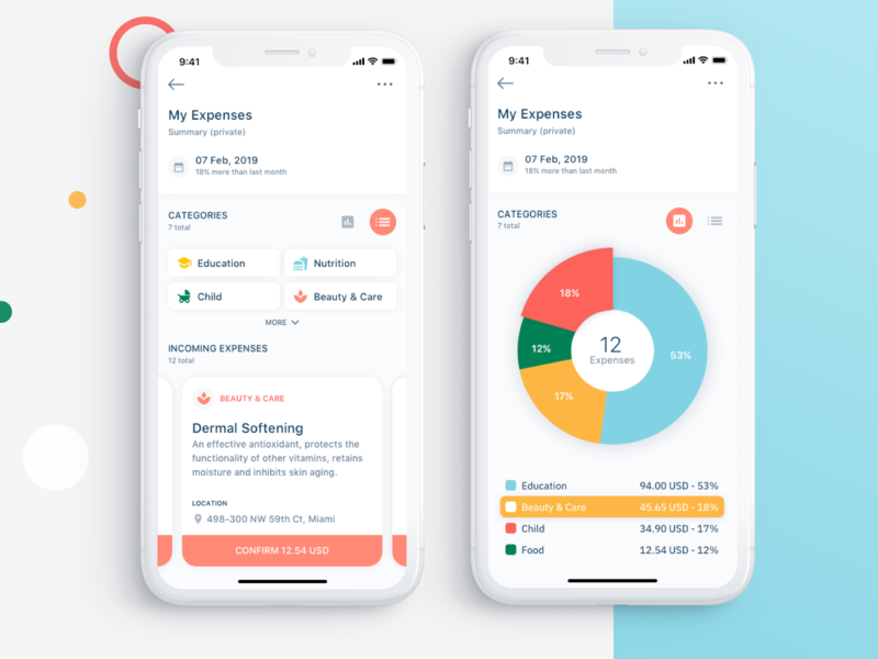 Expense Tracker App flow chart flow coral finance app fin tech money wizard react native ux ui graph chart analitycs ios 12 dashbord app report expense manager mobile finance