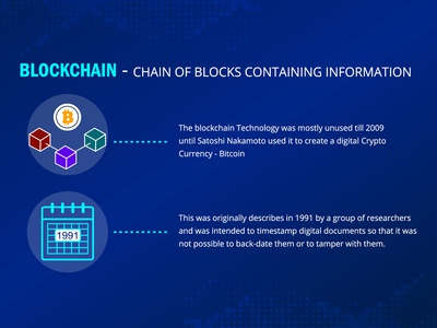 Blockchain - Chain of blocks containing information
