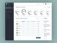 Driver Fleet Management ERP Software Webapp Dashboard