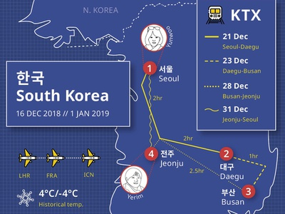 Korea 2018-19