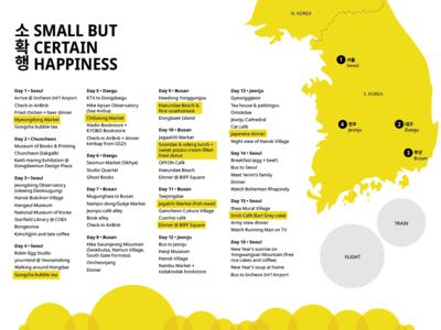 Korea poster infographic