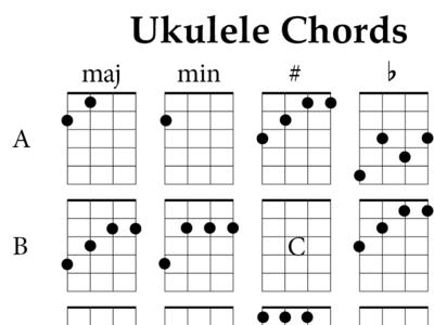 Ukulele Guitar Notebook Inner Cover