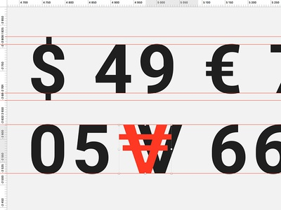 New symbol for Roboto font