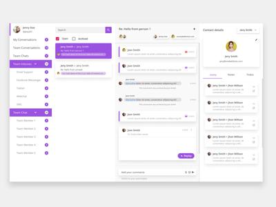 User dashboard design for chat management