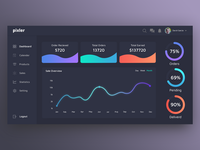 E-Commerce Dashboard Concept