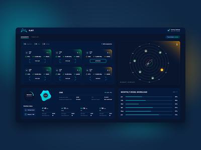 Elbit Dashboard webdesign dashboard design dashboard ui glassmorphism system saas dashboad design clean ui clean minimalism interface ui