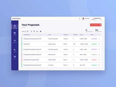 Prospero - online platform data data visualisation violet dashboard analytics online platform web webdesign clean interface