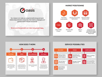Presentation about the company Oasis - 2017 ppt template ppt icon creative corporate clean minimalist tempalte power point templates presentation design power point presentation template business presentation