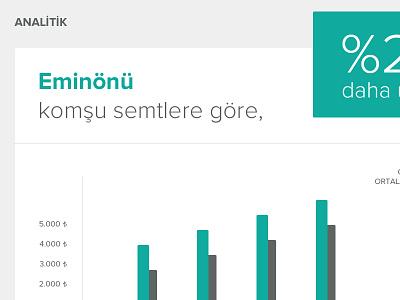 Analytics box analytics green title chart