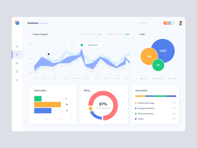 Analytics Dashboard graphic charts clean ui statistics clean animation minimal reporting saas dashboard analitycs