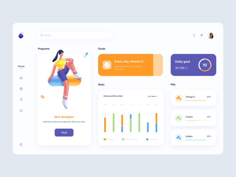 Pills Dashboard