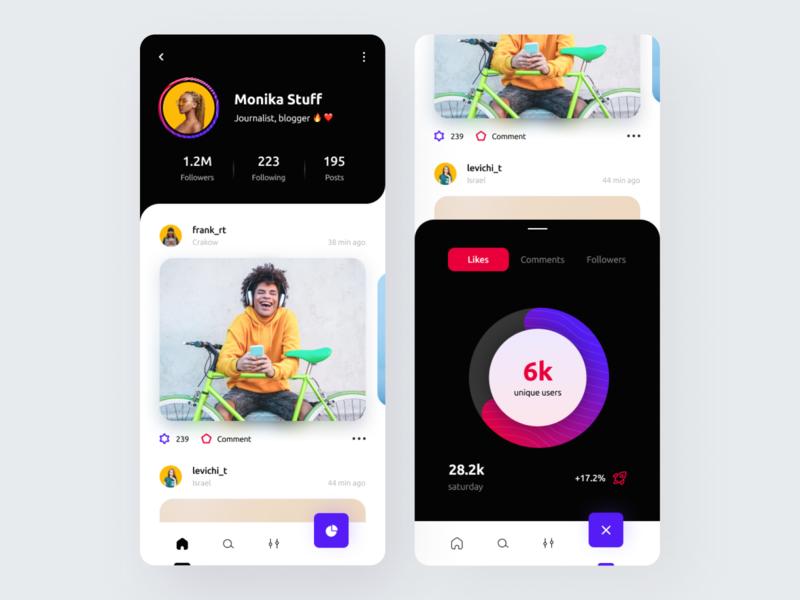 Social App feed contrast social media design social network social app social mobile app dashboard mobile minimal app ui afterglow clean