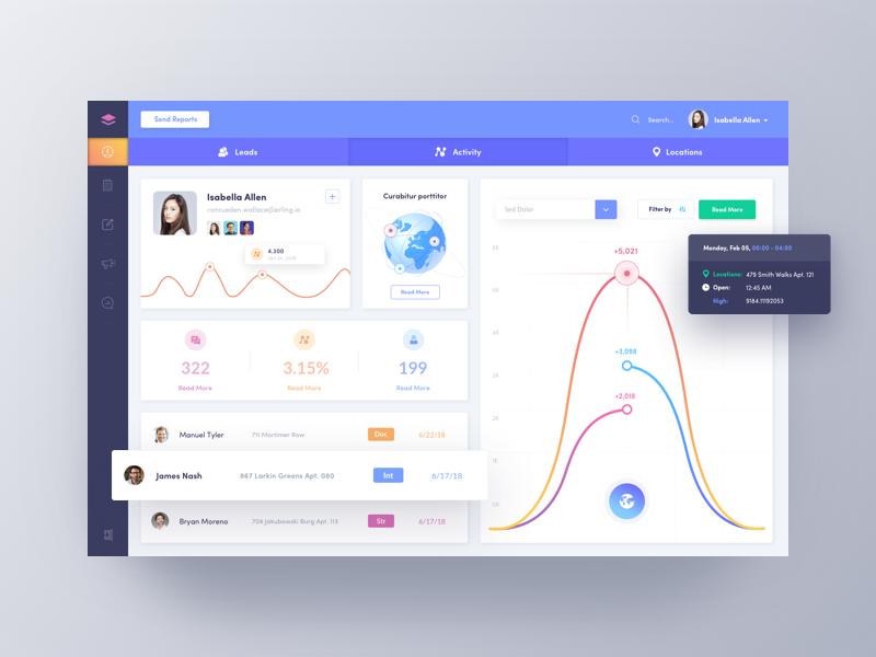Analytics Dashboard waves colors clean graph analytics dashboard