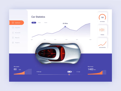 Car Dashboard Animation concept dashboad car minimal clean ui afterglow