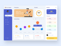 Activity Tracker Dashboard For Runners