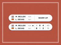 UI | Scoreboard 🎾 [22/30]