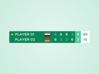 UI | Tennis Scoreboard 🎾