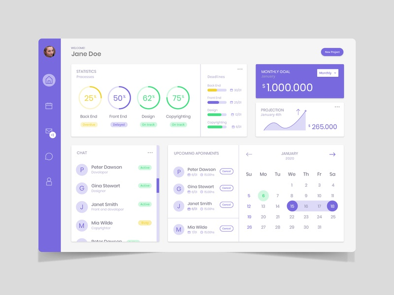 Dashboard panel information process data ui user template panel dashboard