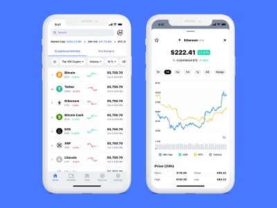 CoinMarketCap App ux ui app blockchain cryptocurrency