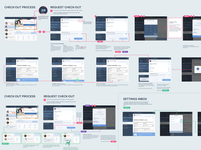 Feature map service app ipad navigation wireframe plan ux