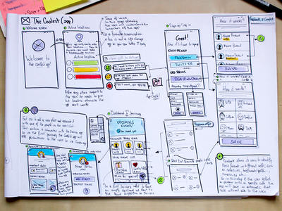 Coolest - The concept example wireframes brief android app concept navigation ux