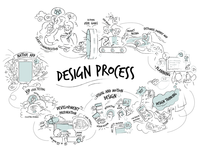 Design Process - Work in progress