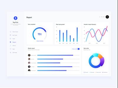 Team management dashboard web design blue data visualization the dashboard team ux ui
