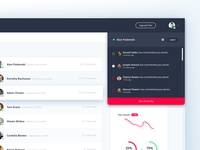 Esthetic UI Kit - Dashboard (Views)