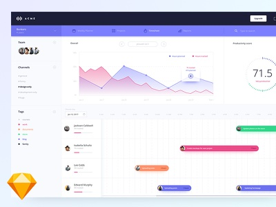 Timesheet and statistics (.sketch) ux ui statistics graph tasks sketch material list interface freebie free dashboard