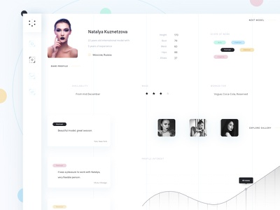 Model profile dashboard (.sketch) dashboard sketch free freebie material tags chart profile model interface ui minimal