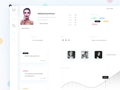 Model profile dashboard (.sketch)