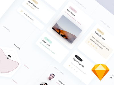 Model dashboard (.sketch) ui tags sketch profile model minimal material interface freebie free dashboard chart