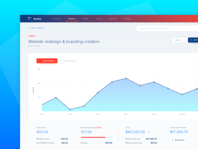 Kanbio - time tracking app (.sketch) material gradient clean chart statistics tracking time dashboard free freebie ui ux