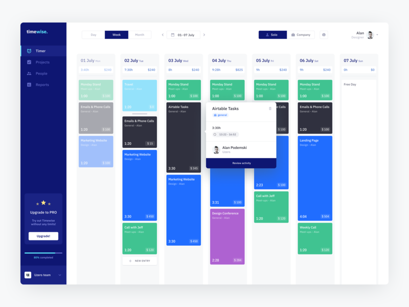 Uzers System WIP 3.2 minimal dashboard ui ux blue colors timeline timely time management time tracking sidebar design system planner figma web app ux design ui design website web design