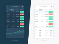 A discarded design for a stock trading app.